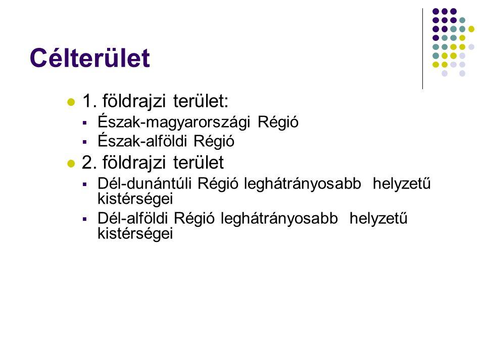Célterület  1. földrajzi terület:  Észak-magyarországi Régió  Észak-alföldi Régió  2.