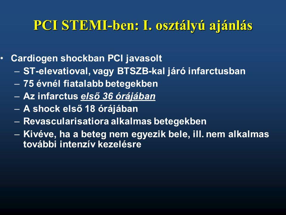 PCI STEMI-ben: I. osztályú ajánlás •Cardiogen shockban PCI javasolt –ST-elevatioval, vagy BTSZB-kal járó infarctusban –75 évnél fiatalabb betegekben –