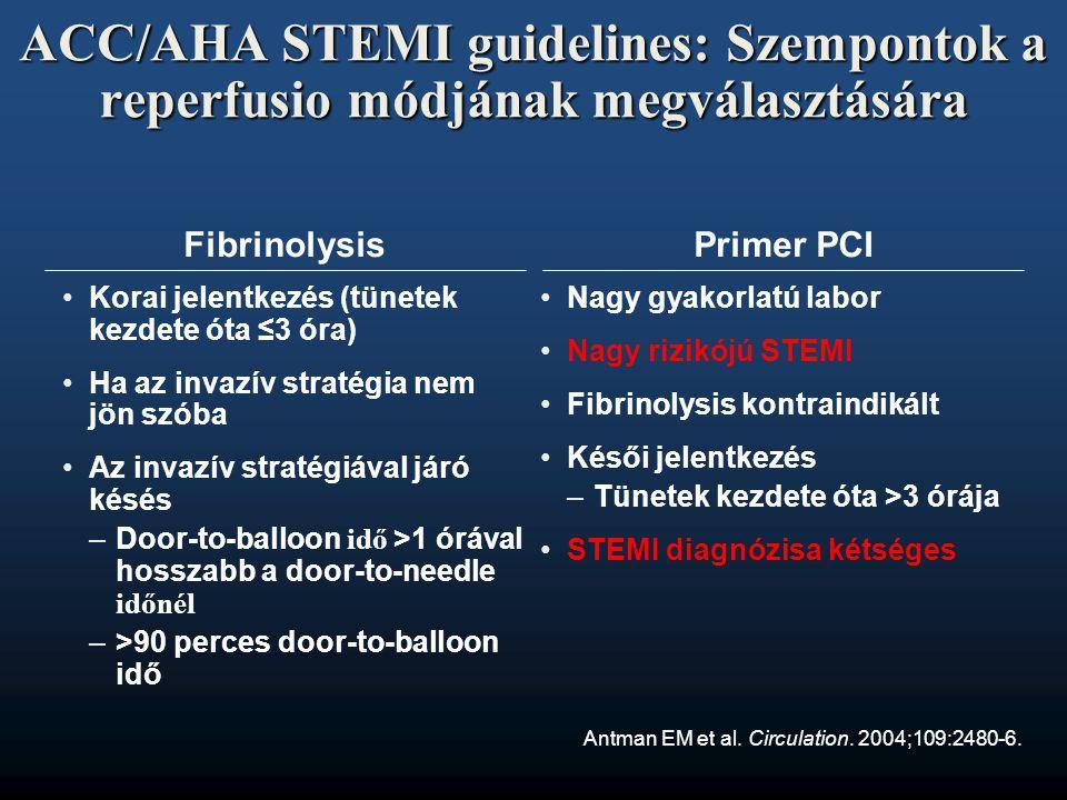 ACC/AHA STEMI guidelines: Szempontok a reperfusio módjának megválasztására FibrinolysisPrimer PCI •Korai jelentkezés (tünetek kezdete óta ≤3 óra) •Ha