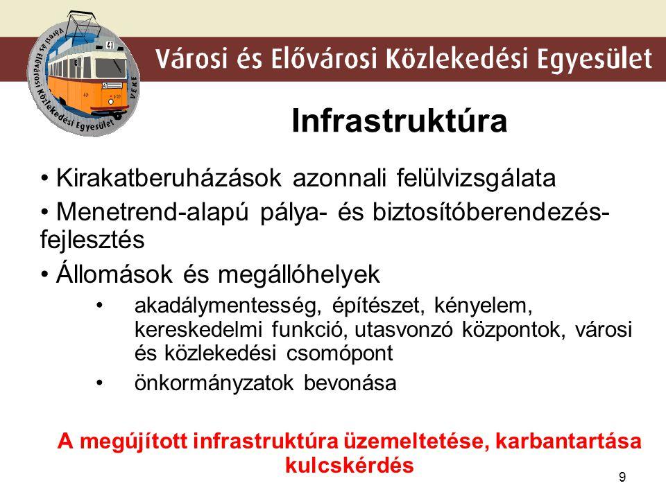 9 Infrastruktúra • Kirakatberuházások azonnali felülvizsgálata • Menetrend-alapú pálya- és biztosítóberendezés- fejlesztés • Állomások és megállóhelye
