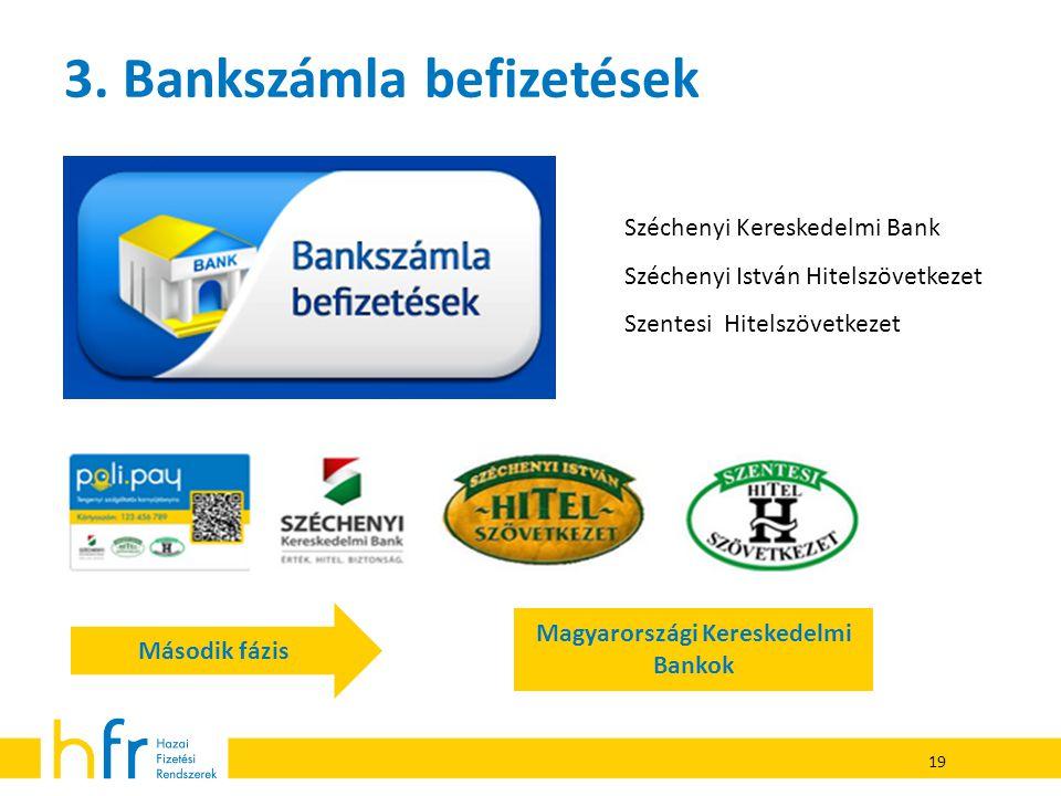 19 3. Bankszámla befizetések Széchenyi Kereskedelmi Bank Széchenyi István Hitelszövetkezet Szentesi Hitelszövetkezet Második fázis Magyarországi Keres