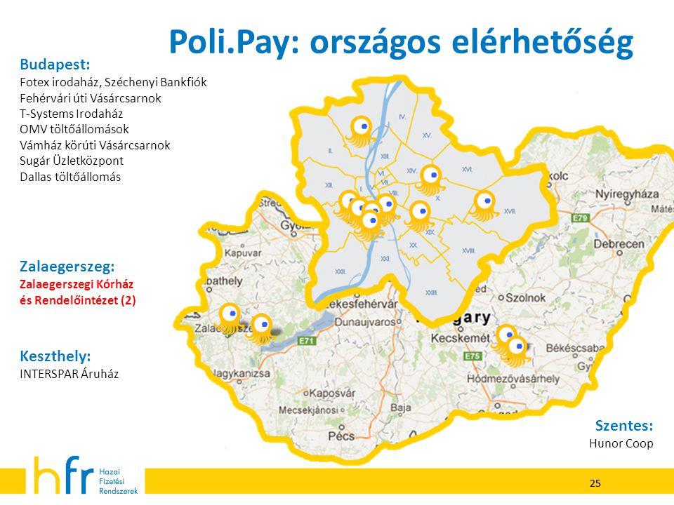 Poli.Pay: országos elérhetőség 25 Budapest: Fotex irodaház, Széchenyi Bankfiók Fehérvári úti Vásárcsarnok T-Systems Irodaház OMV töltőállomások Vámház