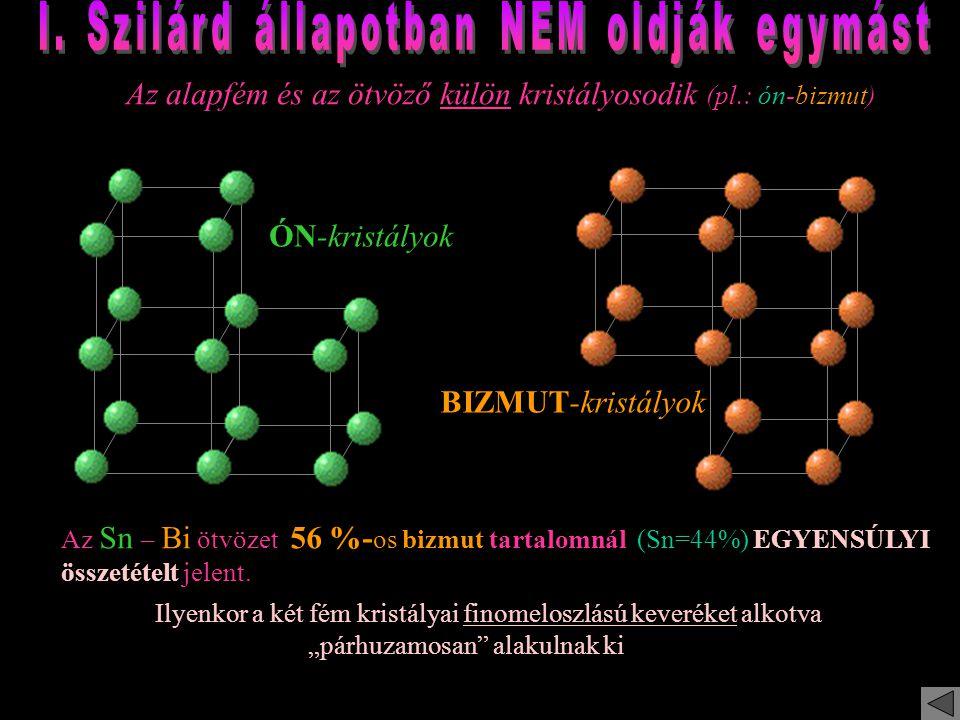 Az alapfém és az ötvöző külön kristályosodik (pl.: ón-bizmut) ÓN-kristályok BIZMUT-kristályok Az Sn – Bi ötvözet 56 %- os bizmut tartalomnál (Sn=44%) EGYENSÚLYI összetételt jelent.