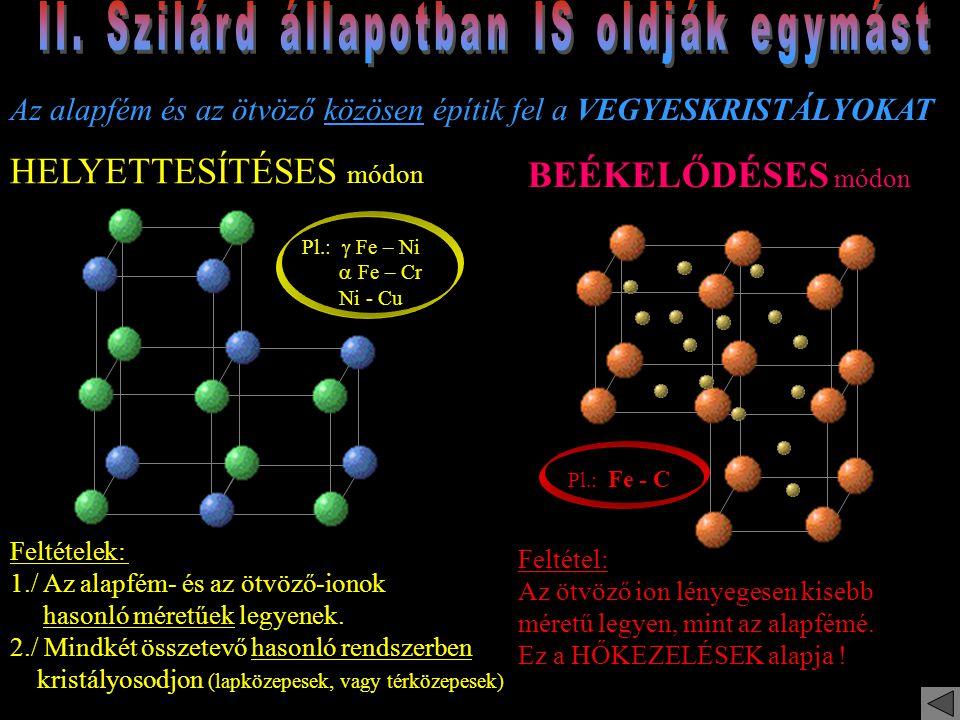 Az alapfém és az ötvöző közösen építik fel a VEGYESKRISTÁLYOKAT HELYETTESÍTÉSES módon Feltételek: 1./ Az alapfém- és az ötvöző-ionok hasonló méretűek