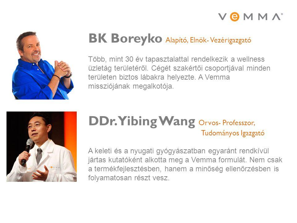BK Boreyko Alapító, Elnök- Vezérigazgató Több, mint 30 év tapasztalattal rendelkezik a wellness üzletág területéről.