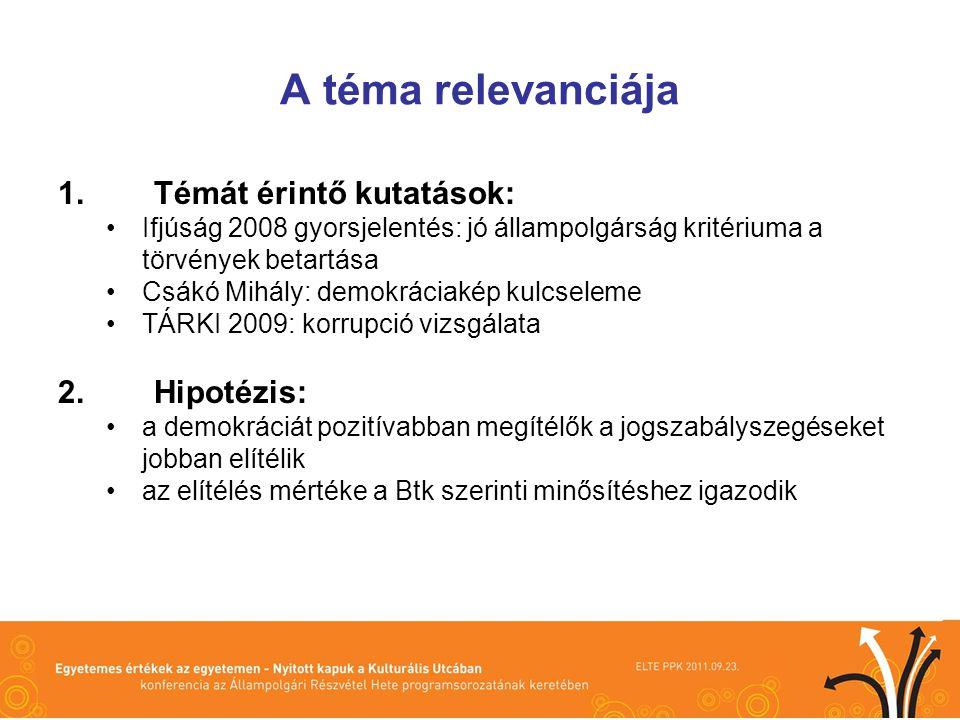 1.Témát érintő kutatások: •Ifjúság 2008 gyorsjelentés: jó állampolgárság kritériuma a törvények betartása •Csákó Mihály: demokráciakép kulcseleme •TÁR