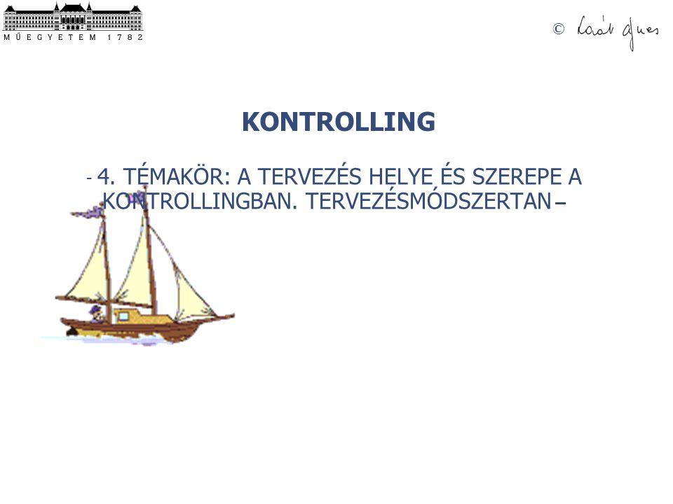 © Beyond budgeting: a környezet változása Forrás: Tiirnitz Tamás á Krekő István: A hagyományos kerettervezésen túl (BCE előadás, 2005.