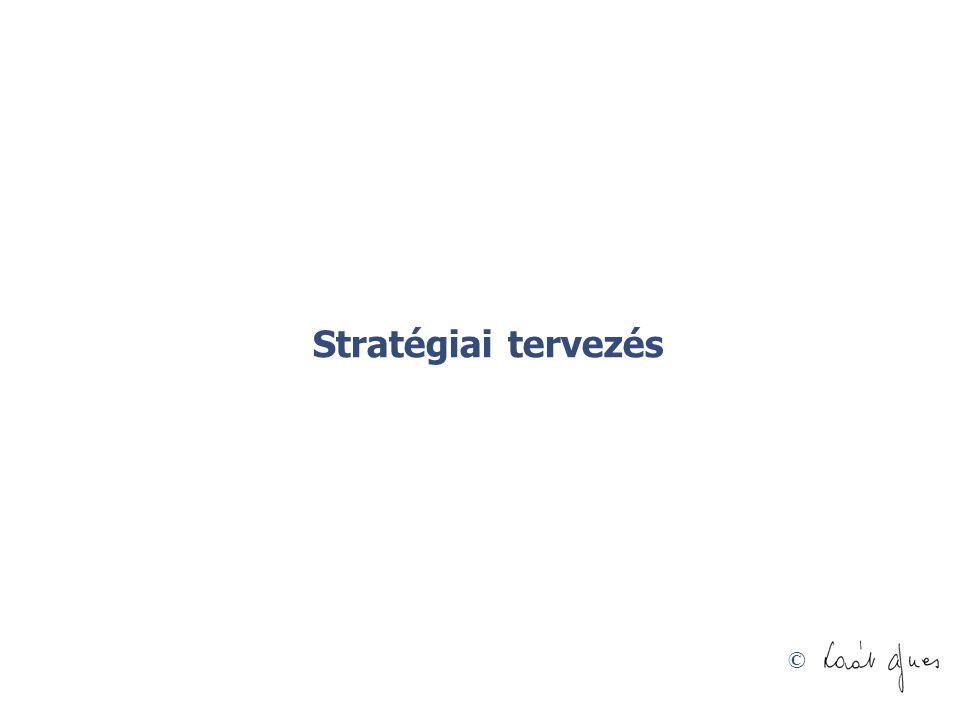 © Stratégiai tervezés