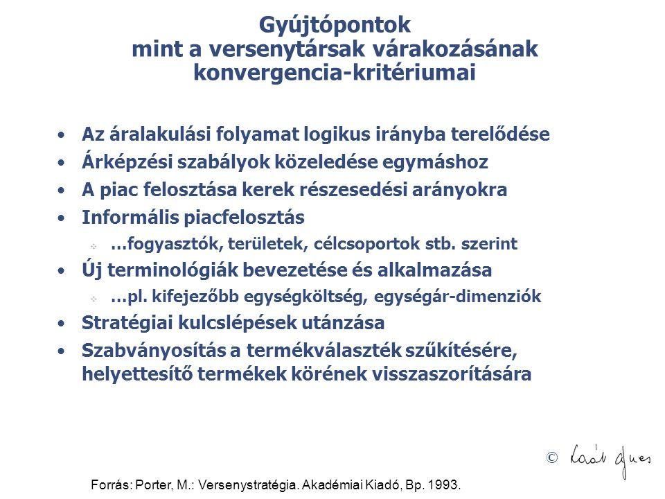 © Forrás: Porter, M.: Versenystratégia. Akadémiai Kiadó, Bp. 1993. Gyújtópontok mint a versenytársak várakozásának konvergencia-kritériumai •Az áralak