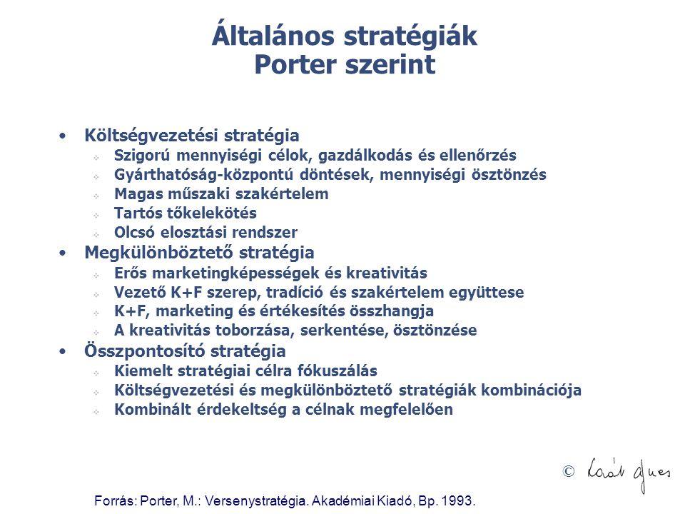 © Forrás: Porter, M.: Versenystratégia. Akadémiai Kiadó, Bp. 1993. Általános stratégiák Porter szerint •Költségvezetési stratégia  Szigorú mennyiségi