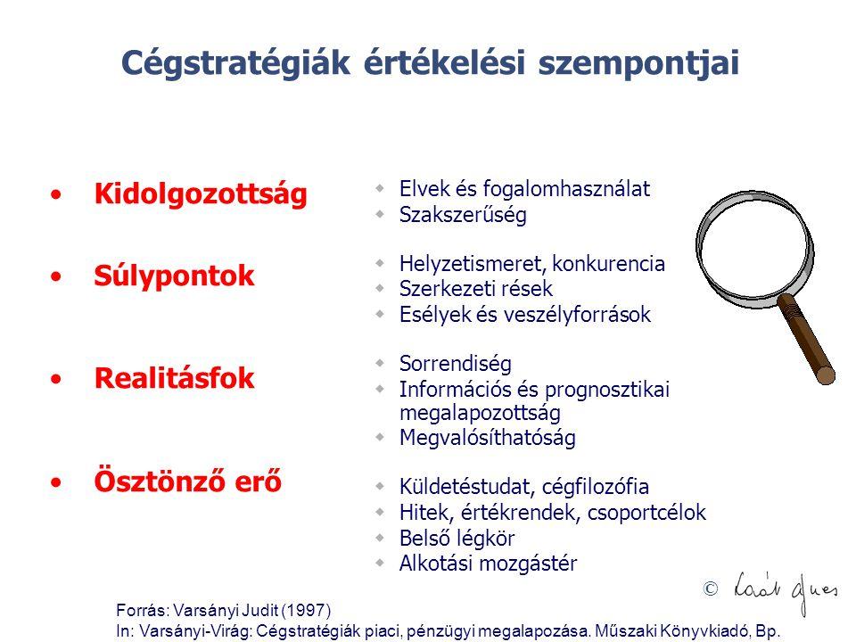 © Cégstratégiák értékelési szempontjai •K•Kidolgozottság •S•Súlypontok •R•Realitásfok •Ö•Ösztönző erő wElvek és fogalomhasználat wSzakszerűség wHelyze
