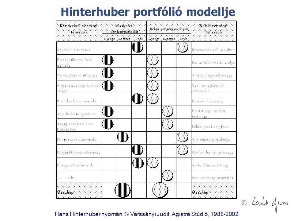 © Hinterhuber portfólió modellje Hans Hinterhuber nyomán. © Varssányi Judit, Agistra Stúdió, 1988-2002.