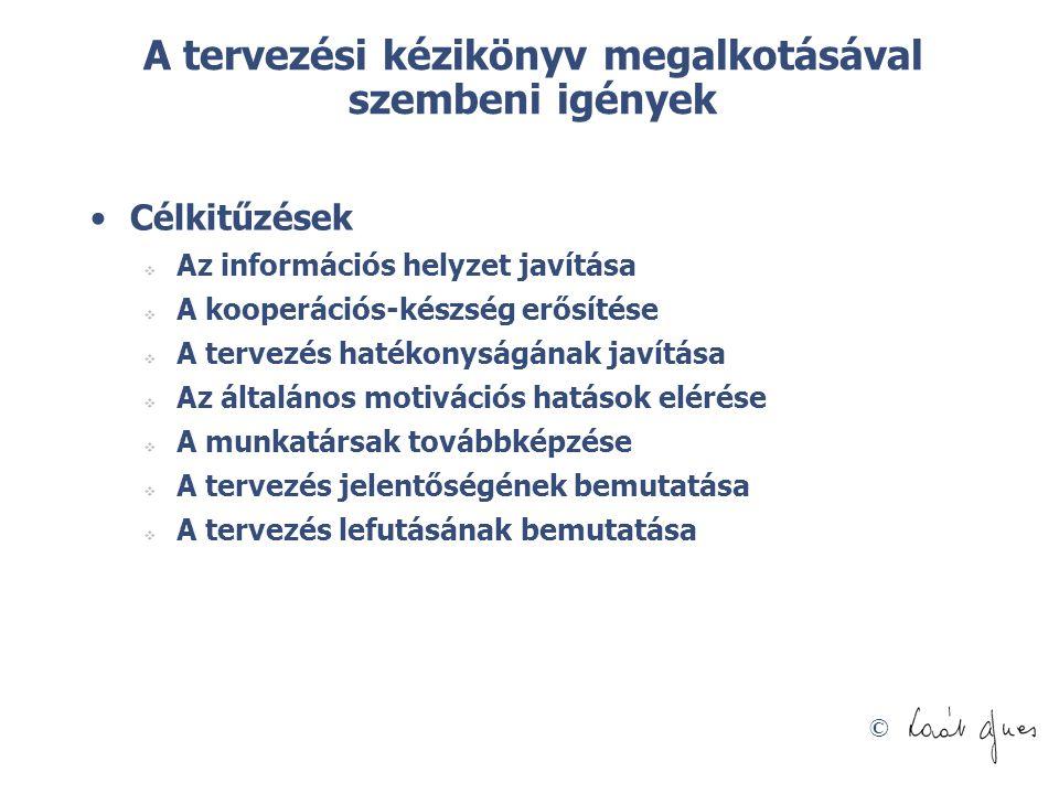 © A tervezési kézikönyv megalkotásával szembeni igények •Célkitűzések  Az információs helyzet javítása  A kooperációs-készség erősítése  A tervezés