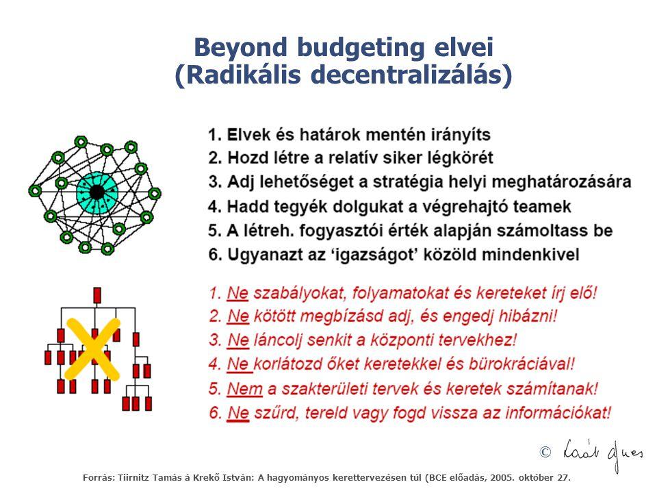 © Beyond budgeting elvei (Radikális decentralizálás) Forrás: Tiirnitz Tamás á Krekő István: A hagyományos kerettervezésen túl (BCE előadás, 2005. októ