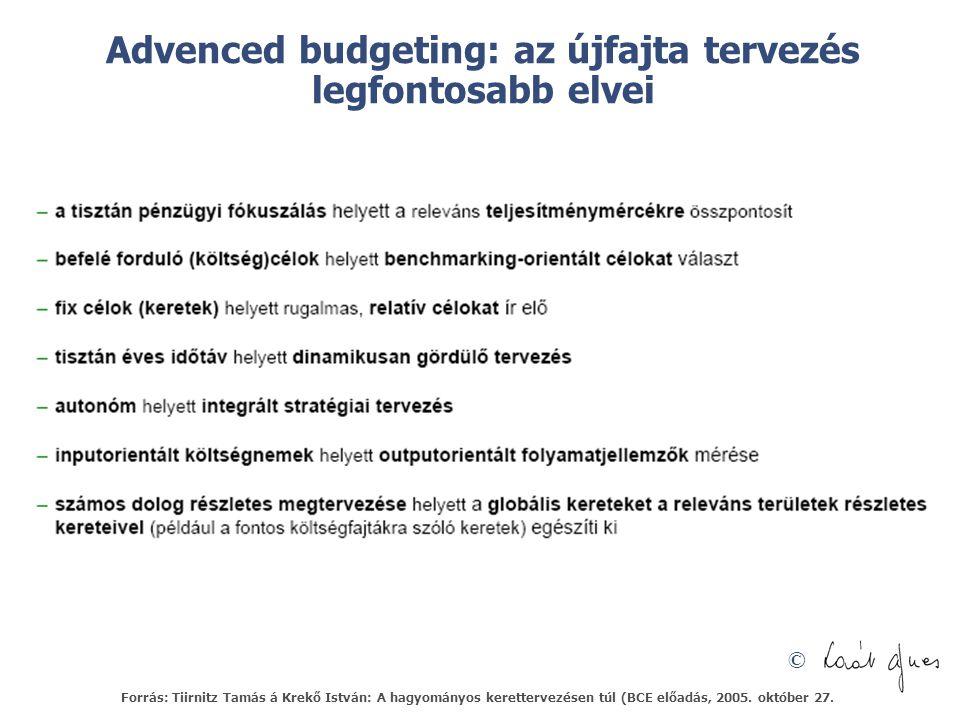 © Advenced budgeting: az újfajta tervezés legfontosabb elvei Forrás: Tiirnitz Tamás á Krekő István: A hagyományos kerettervezésen túl (BCE előadás, 20
