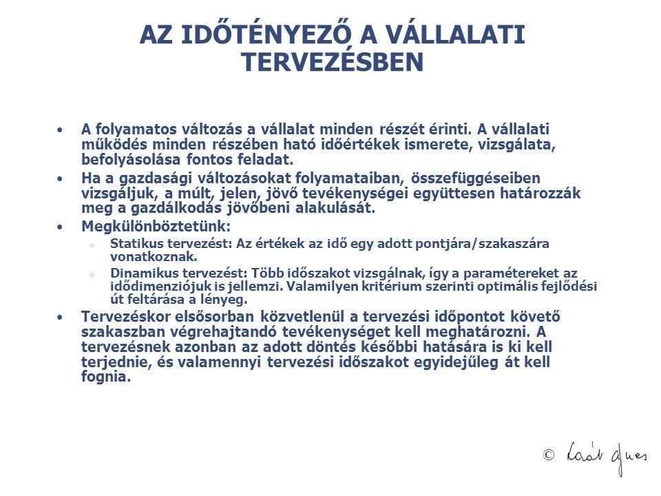 © A hagyományos kerettervezés minden területen gátolja a működést Forrás: Tiirnitz Tamás á Krekő István: A hagyományos kerettervezésen túl (BCE előadás, 2005.