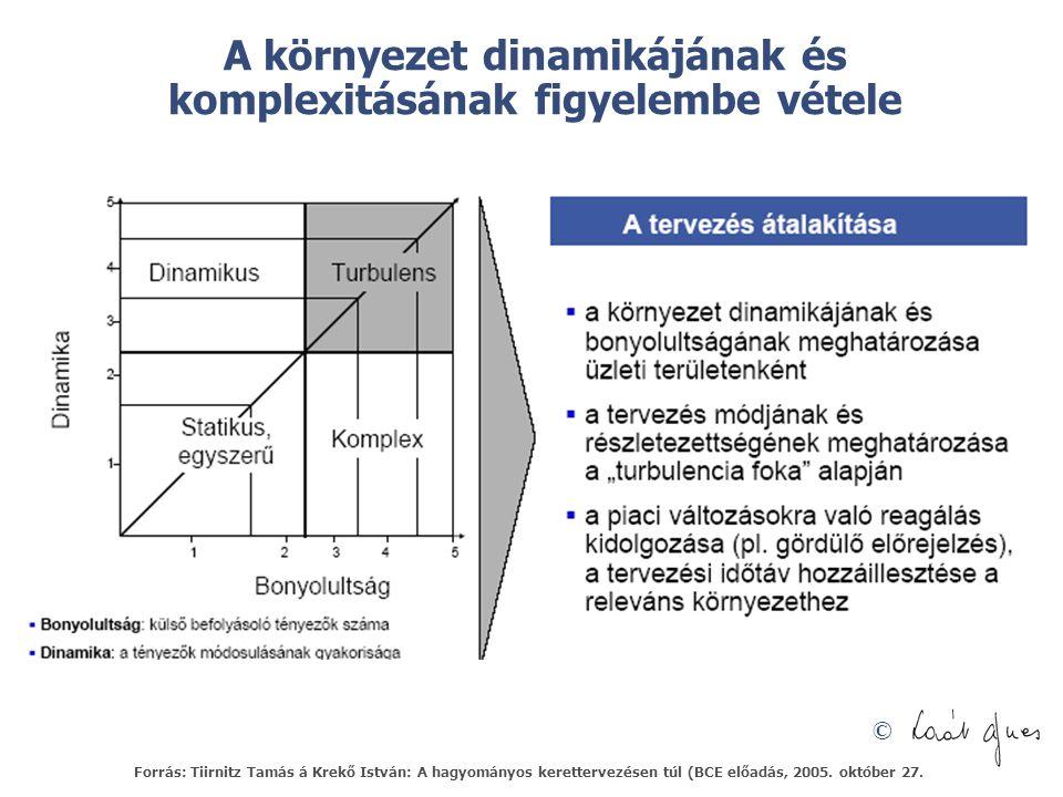 © A környezet dinamikájának és komplexitásának figyelembe vétele Forrás: Tiirnitz Tamás á Krekő István: A hagyományos kerettervezésen túl (BCE előadás