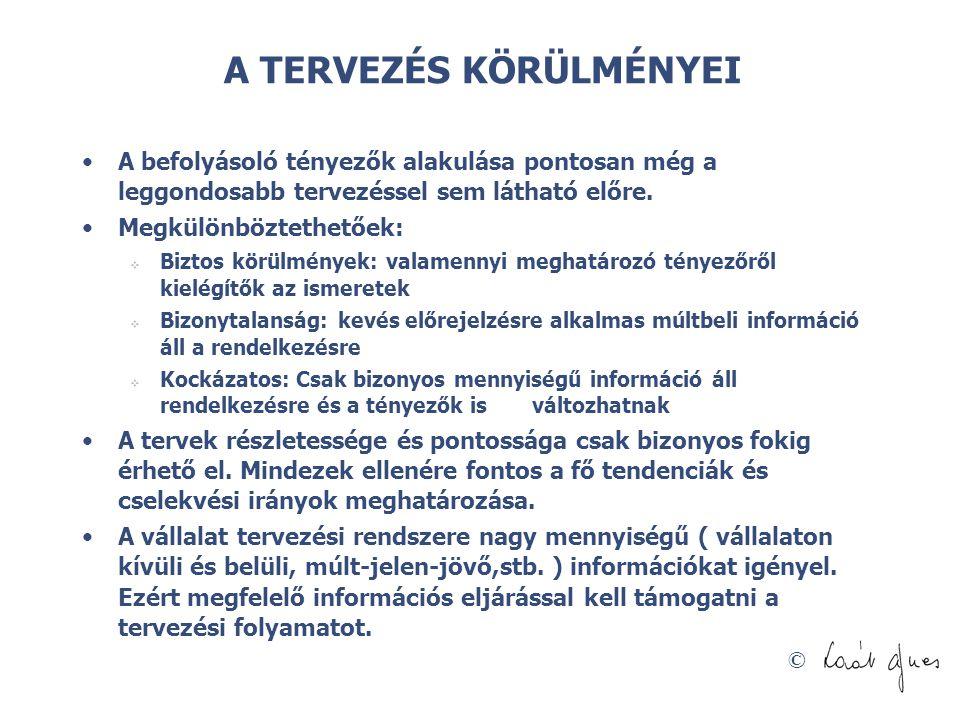 © A környezet dinamikájának és komplexitásának figyelembe vétele Forrás: Tiirnitz Tamás á Krekő István: A hagyományos kerettervezésen túl (BCE előadás, 2005.