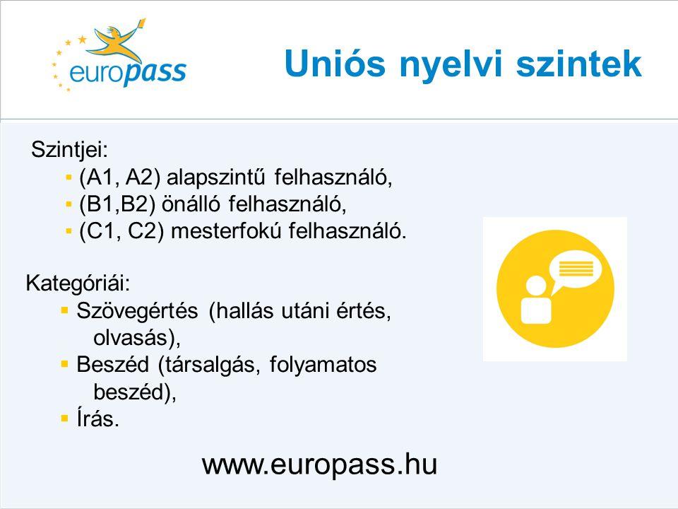 Uniós nyelvi szintek Szintjei: ▪ (A1, A2) alapszintű felhasználó, ▪ (B1,B2) önálló felhasználó, ▪ (C1, C2) mesterfokú felhasználó. www.europass.hu Kat