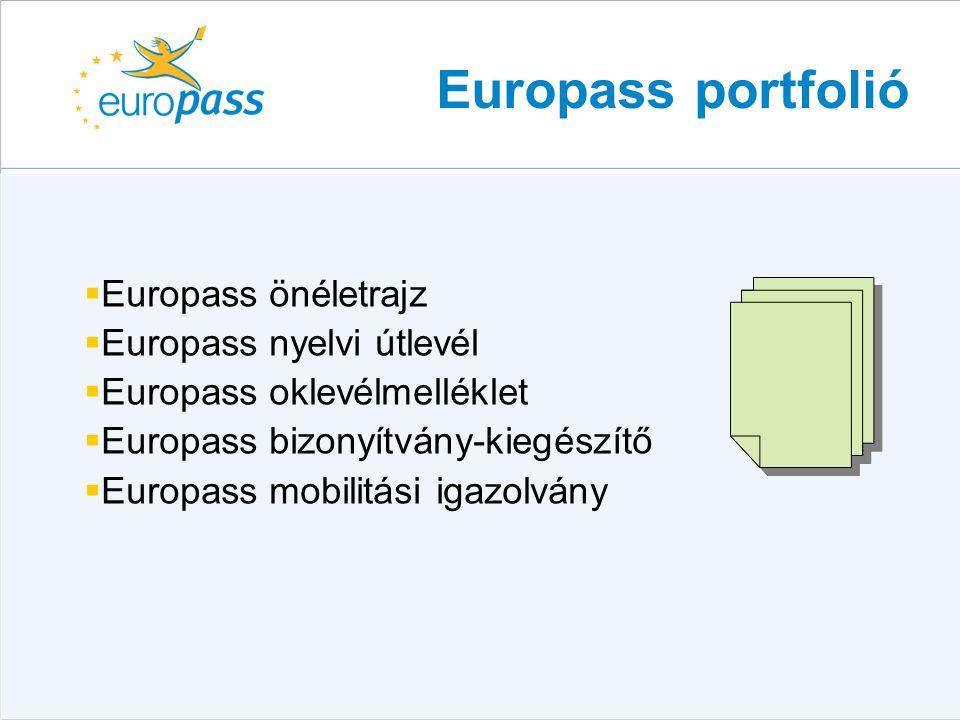 Europass portfolió  Europass önéletrajz  Europass nyelvi útlevél  Europass oklevélmelléklet  Europass bizonyítvány-kiegészítő  Europass mobilitás