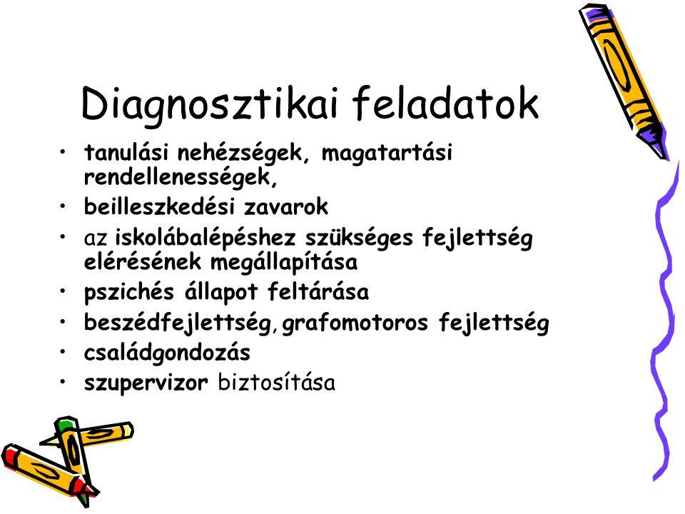 Diagnosztikai feladatok •tanulási nehézségek, magatartási rendellenességek, •beilleszkedési zavarok •az iskolábalépéshez szükséges fejlettség elérésén