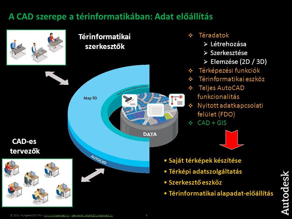 6 © 2011 HungaroCAD Kft – www.hungarocad.hu; cservenak.robert@hungarocad.huwww.hungarocad.hucservenak.robert@hungarocad.hu Térinformatikai szerver Autodesk Topobase WEB Autodesk MapGuide Enterprise Server FDO Alapadatok Adatbázisok Térképek A Térinformatika rendszereink elvi felépítése Térinformatikai rendszergazda Autodesk Topobase Cliens AutoCAD Map 3D MapGuide Studio Egyéb Dokumentumok Helyi adatok Közművek Egyéb adatok WEB ALKALMAZÁSALKALMAZÁS