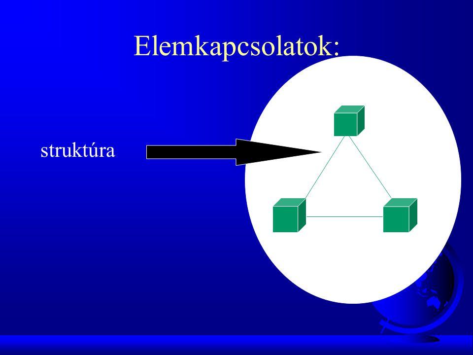 Elemkapcsolatok: struktúra