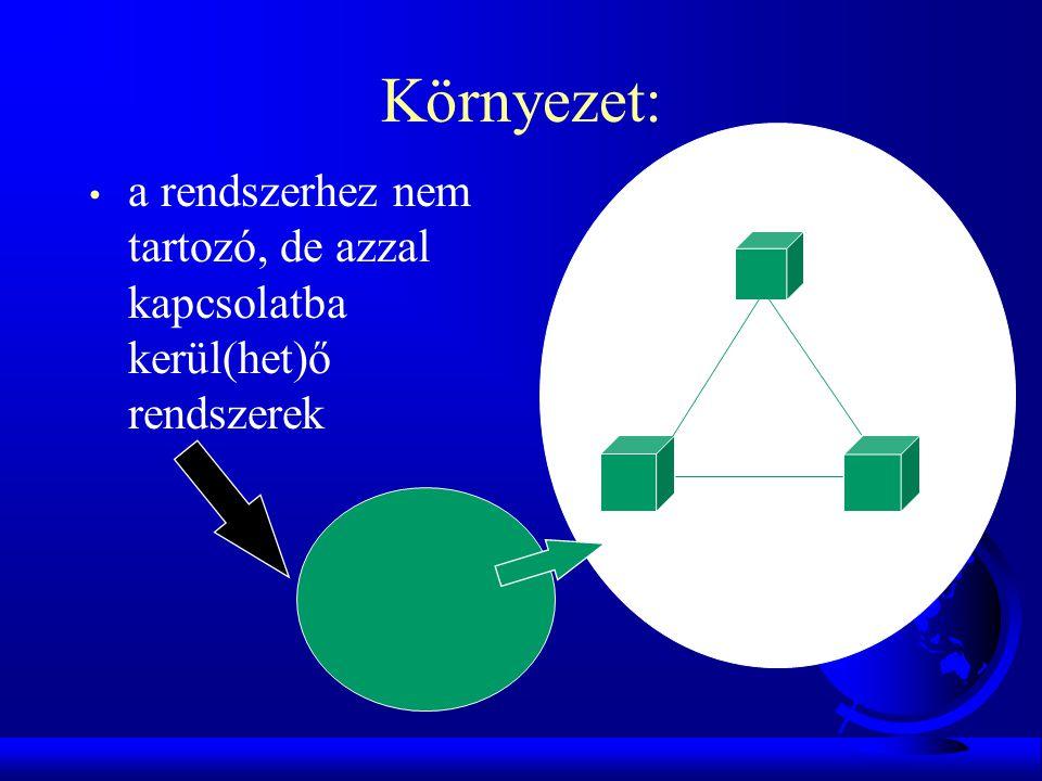 Környezet: • a rendszerhez nem tartozó, de azzal kapcsolatba kerül(het)ő rendszerek