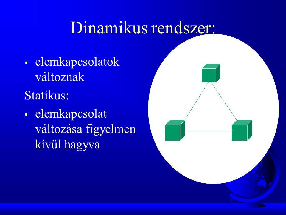 Dinamikus rendszer: • elemkapcsolatok változnak Statikus: • elemkapcsolat változása figyelmen kívül hagyva