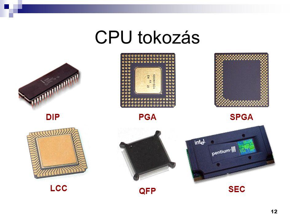 12 CPU tokozás PGASPGADIP SEC LCC QFP