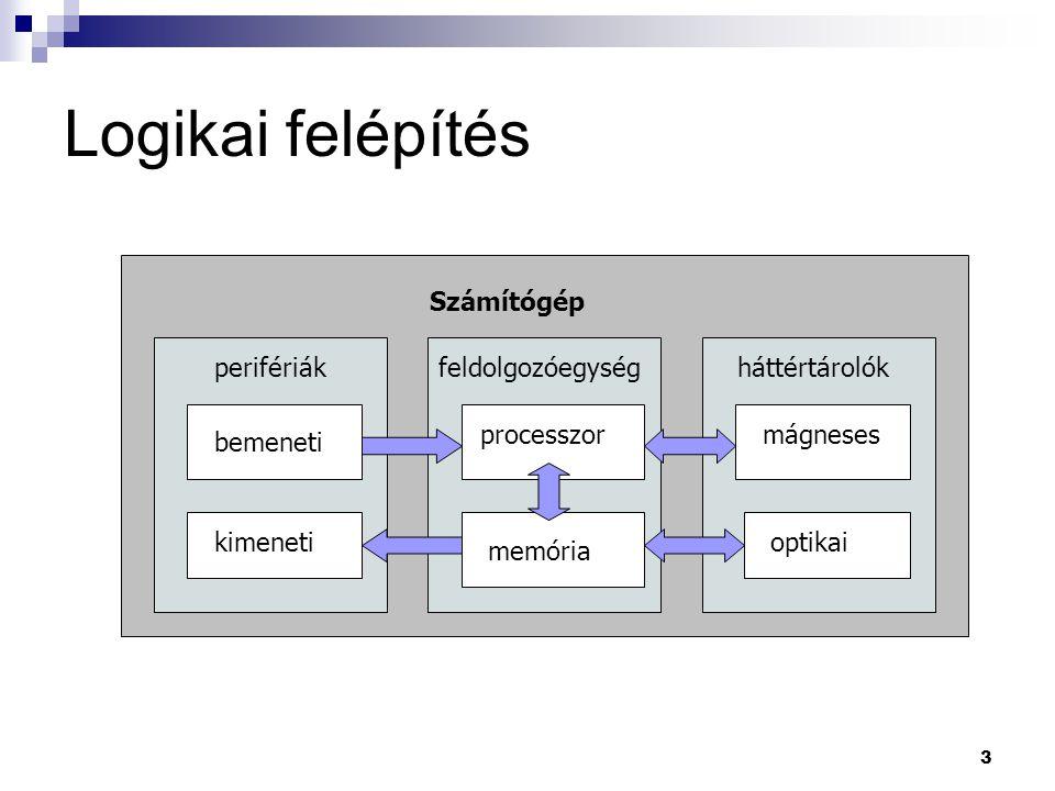 4 Logikai felépítés  A periferiák teremtik meg a kapcsolatot a számítógép és a felhasználó között.