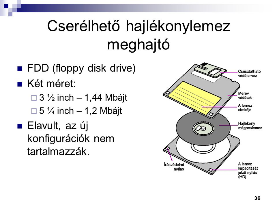 36 Cserélhető hajlékonylemez meghajtó  FDD (floppy disk drive)  Két méret:  3 ½ inch – 1,44 Mbájt  5 ¼ inch – 1,2 Mbájt  Elavult, az új konfigurációk nem tartalmazzák.