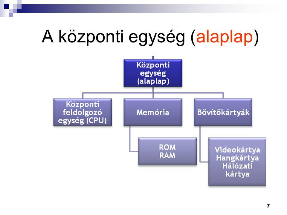 18 BIOS  Basic Input/Output System  Alapvető funkciókat biztosító szoftver a ROM- ban.
