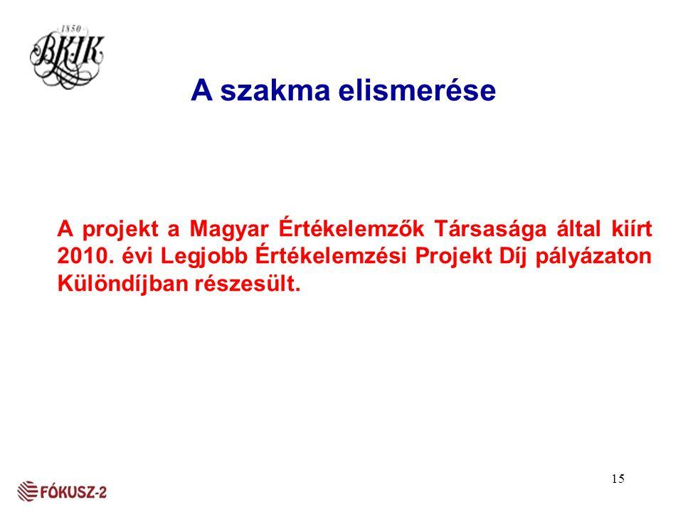 15 A szakma elismerése A projekt a Magyar Értékelemzők Társasága által kiírt 2010. évi Legjobb Értékelemzési Projekt Díj pályázaton Különdíjban részes