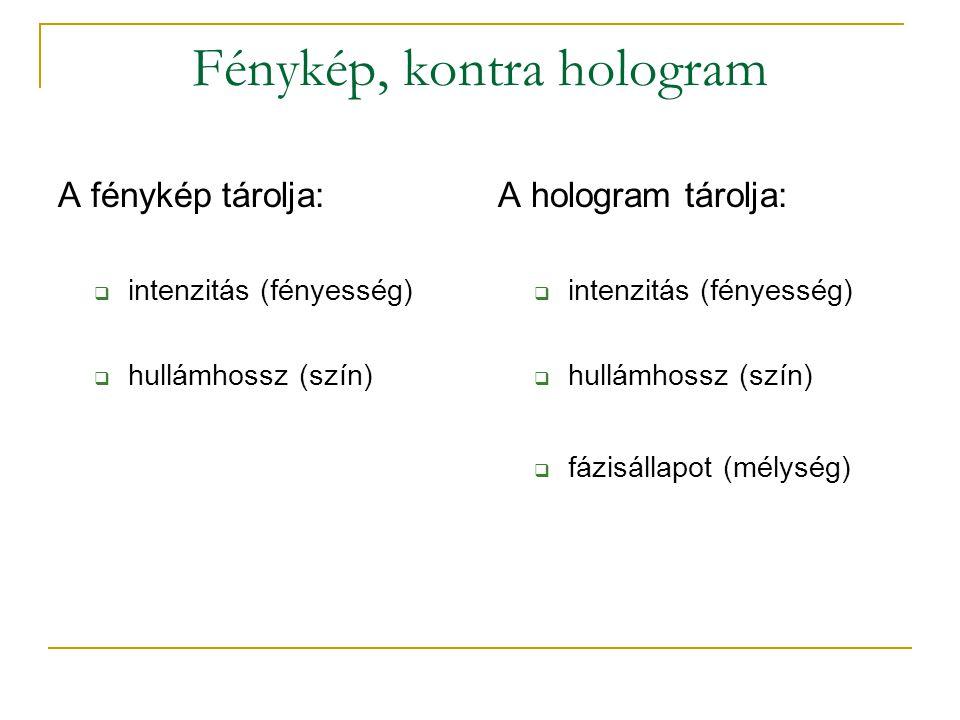 Fénykép, kontra hologram A fénykép tárolja:  intenzitás (fényesség)  hullámhossz (szín) A hologram tárolja:  intenzitás (fényesség)  hullámhossz (szín)  fázisállapot (mélység)