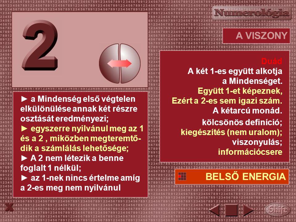 A VISZONY BELSŐ ENERGIA ► a Mindenség első végtelen elkülönülése annak két részre osztását eredményezi; ► egyszerre nyilvánul meg az 1 és a 2, miközben megteremtő- dik a számlálás lehetősége; ► A 2 nem létezik a benne foglalt 1 nélkül; ► az 1-nek nincs értelme amíg a 2-es meg nem nyilvánul Duád A két 1-es együtt alkotja a Mindenséget.