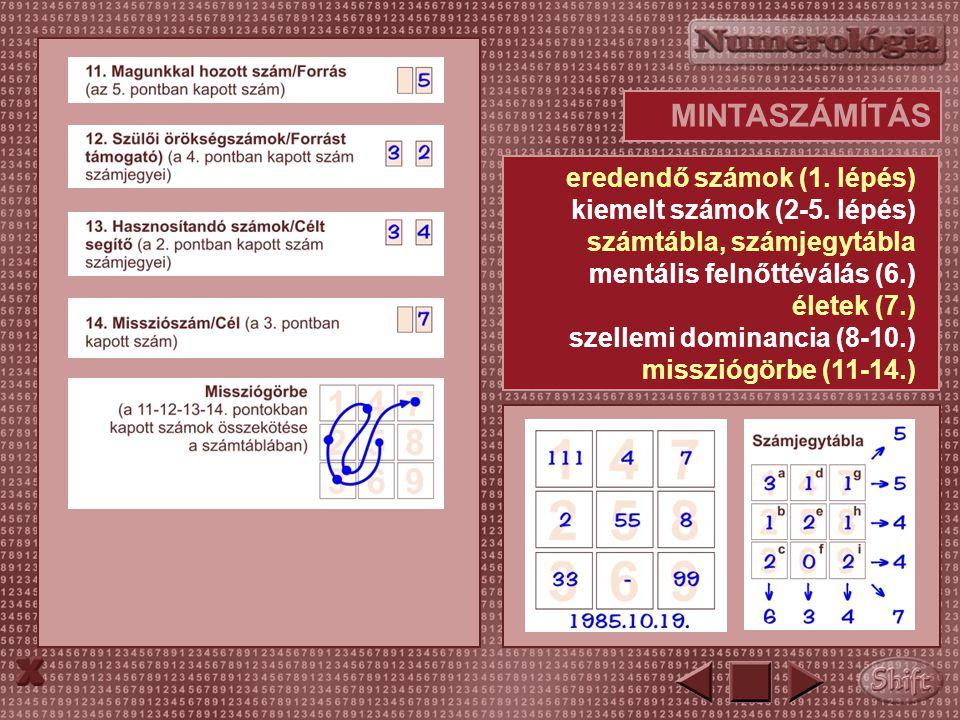 MINTASZÁMÍTÁS eredendő számok (1. lépés) kiemelt számok (2-5.