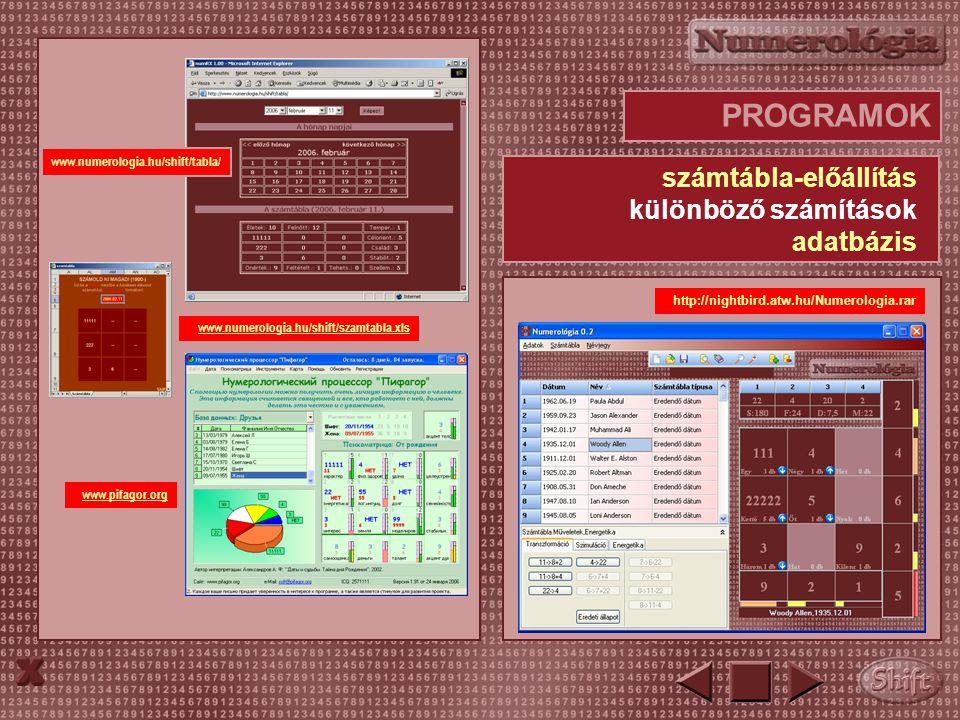 PROGRAMOK számtábla-előállítás különböző számítások adatbázis www.numerologia.hu/shift/szamtabla.xls www.numerologia.hu/shift/tabla/ www.pifagor.org http://nightbird.atw.hu/Numerologia.rar