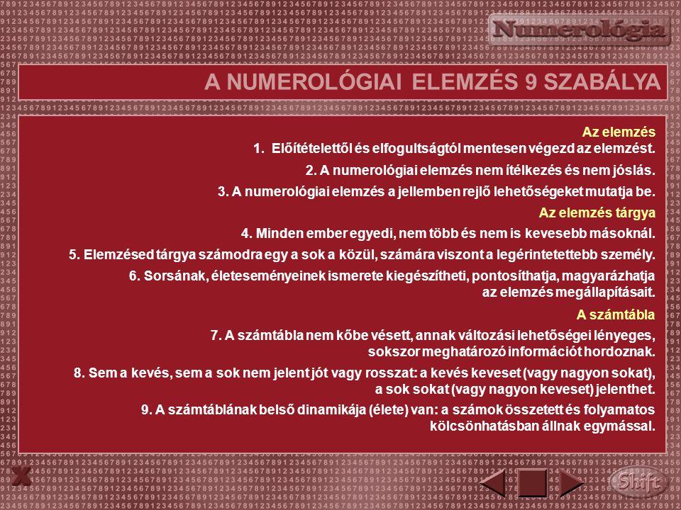 A NUMEROLÓGIAI ELEMZÉS 9 SZABÁLYA Az elemzés Az elemzés tárgya A számtábla 1.