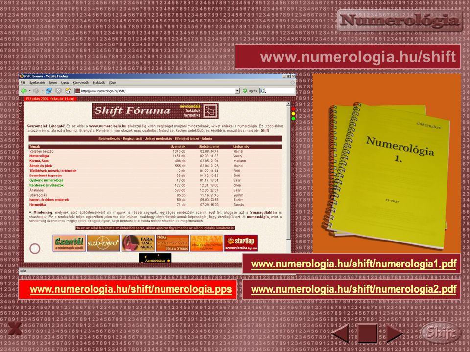 www.numerologia.huwww.numerologia.hu/shift www.numerologia.hu/shift/numerologia2.pdfwww.numerologia.hu/shift/numerologia.pps www.numerologia.hu/shift/numerologia1.pdf