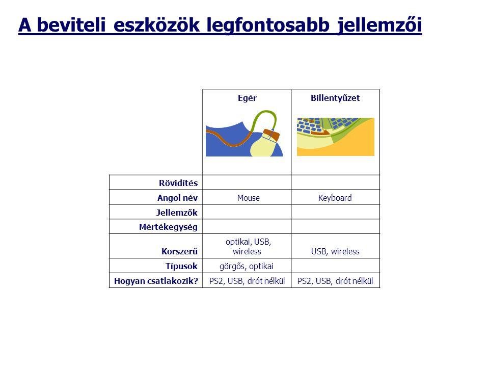 EgérBillentyűzet Rövidítés Angol név MouseKeyboard Jellemzők Mértékegység Korszerű optikai, USB, wirelessUSB, wireless Típusokgörgős, optikai Hogyan c