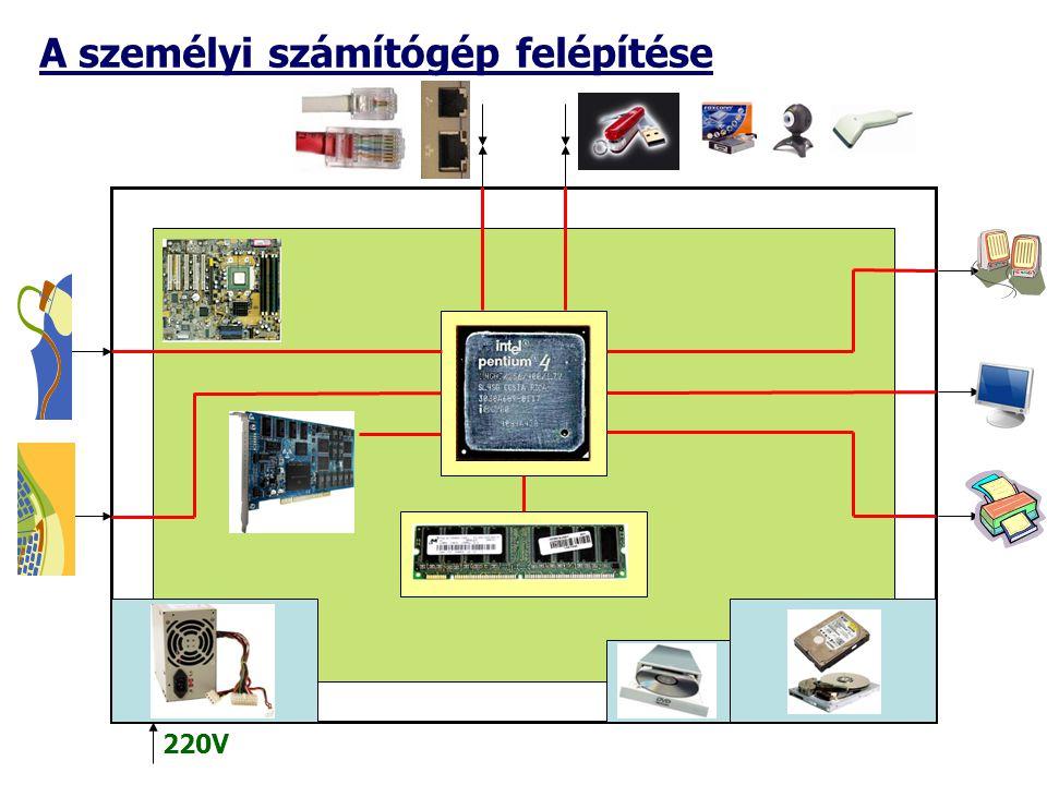 A személyi számítógép felépítése 220V
