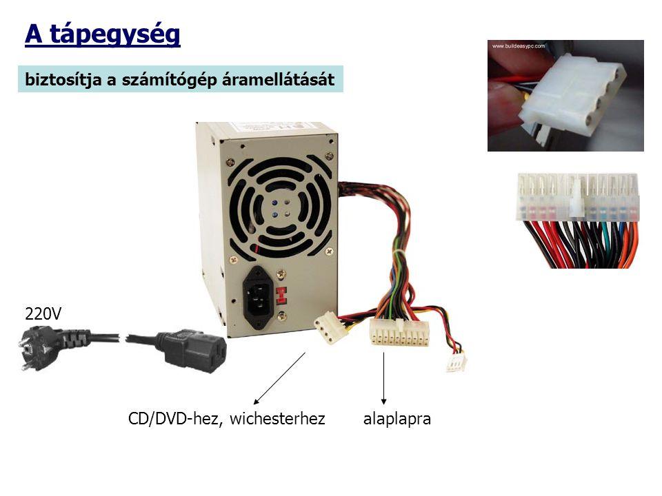A tápegység alaplapraCD/DVD-hez, wichesterhez biztosítja a számítógép áramellátását 220V