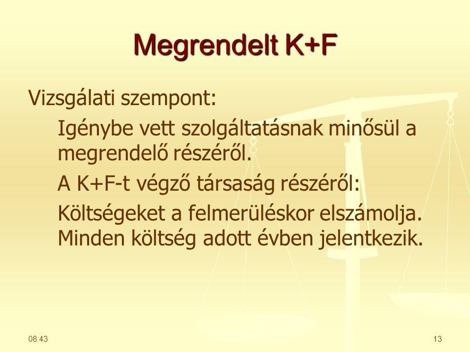 Megrendelt K+F Vizsgálati szempont: Igénybe vett szolgáltatásnak minősül a megrendelő részéről.