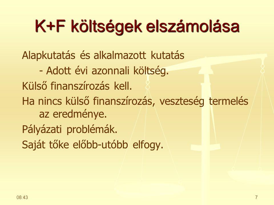 K+F költségek elszámolása Alapkutatás és alkalmazott kutatás - Adott évi azonnali költség.
