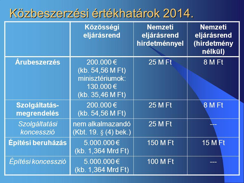 Közbeszerzési értékhatárok 2014. Közösségi eljárásrend Nemzeti eljárásrend hirdetménnyel Nemzeti eljárásrend (hirdetmény nélkül) Árubeszerzés200.000 €