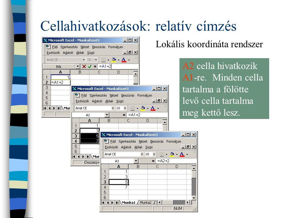 Cellahivatkozások: relatív címzés Lokális koordináta rendszer A2 cella hivatkozik A1-re.