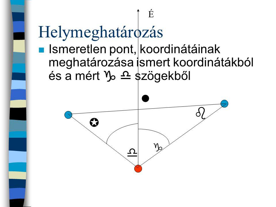 Helymeghatározás n Ismeretlen pont, koordinátáinak meghatározása ismert koordinátákból és a mért   szögekből     É 