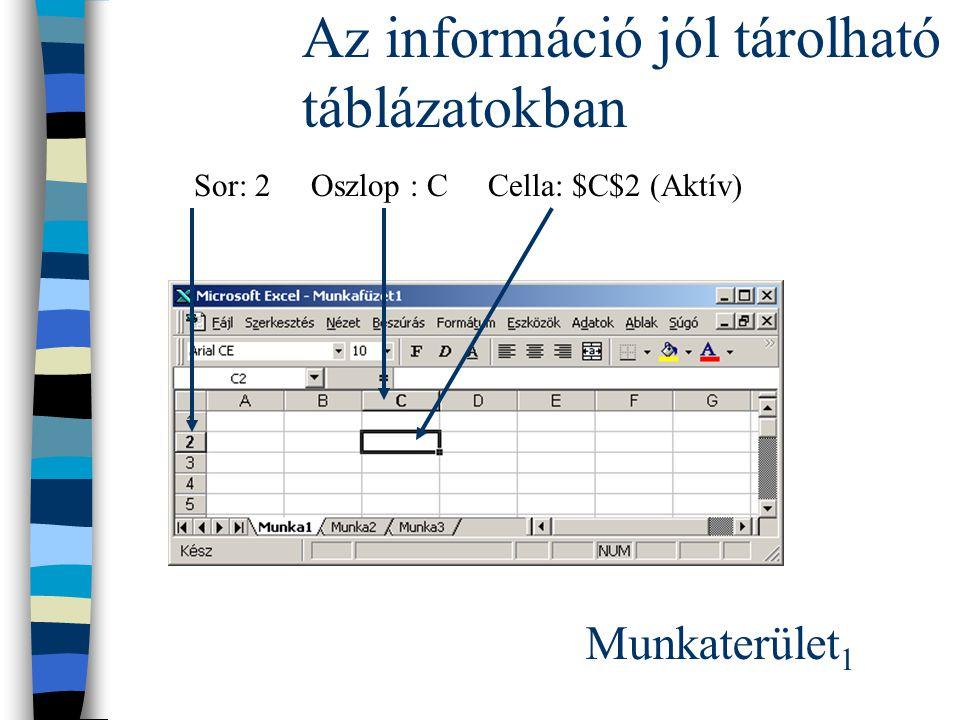 Munkaterület 1 Sor: 2 Oszlop : C Cella: $C$2 (Aktív) Az információ jól tárolható táblázatokban