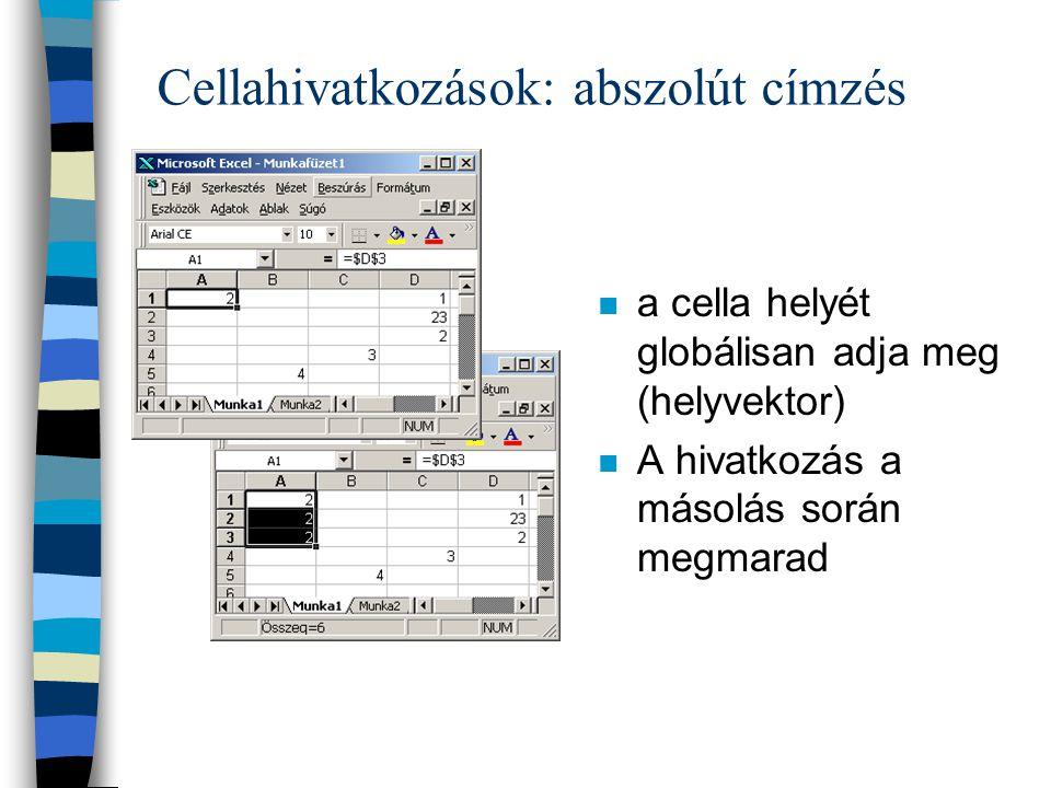 Cellahivatkozások: abszolút címzés n a cella helyét globálisan adja meg (helyvektor) n A hivatkozás a másolás során megmarad